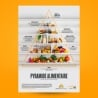 "Poster ""Pyramide alimentaire"""